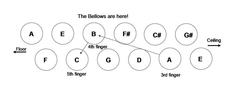 Stradella Bass Melodic Minor part 1