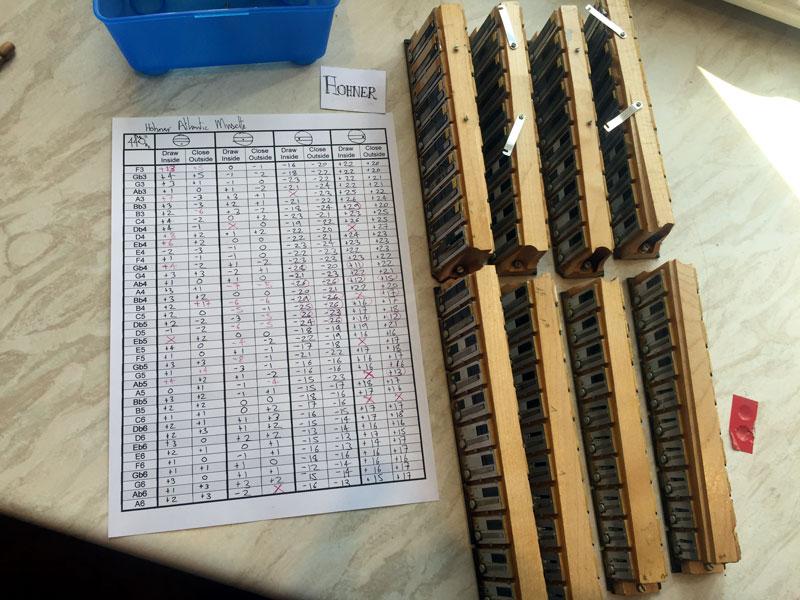 Hohner Atlantic IV has 8 Treble Reed Blocks