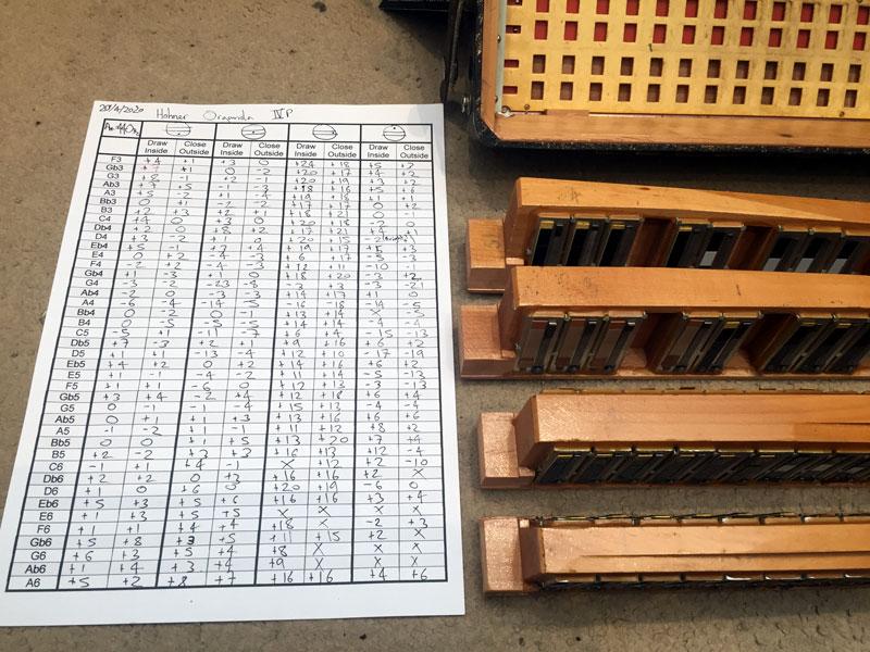 Hohner Organola has 4 Treble Reed Blocks